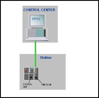 如何在Step7的硬件组态里组态TIM3V-IE模块